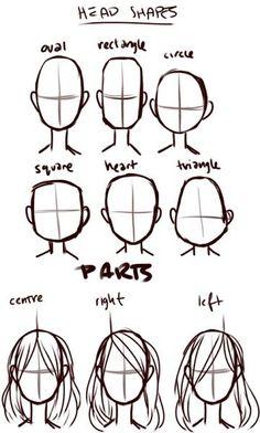 Face Art drawing tutorial