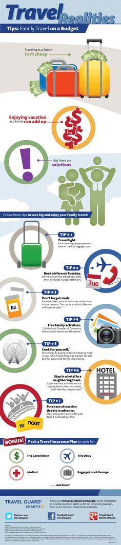 #family #travel on a #budget via @Travel Guard