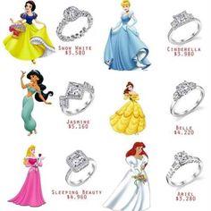 Disney princess inspired wedding rings