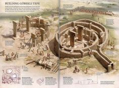 """The discovery of a holy site, 6000 years OLDER than Britains Stonehenge, Gobekli Tepe is dated to 9000 / 10500 bc, this predates ALL former known advanced civilizations. The dating of the area coincides with the end of the last ice-age, humans should not even have aquired the skills of burning pottery yet. But findings at Gobekli Tepe shatter this """"truth"""". The evident skills needed to erect, to coordinate and not at least to decorate these stone-pillars shatter all previous theories."""