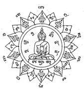 Sak Yant Buddhist Tattoos