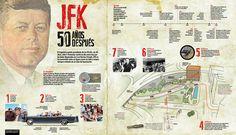 JFK: el siniestro complot del hombre del paraguas