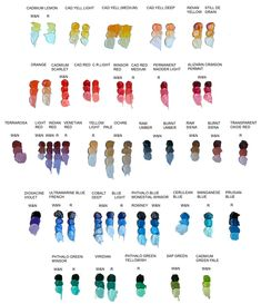 colores Painting Tips, Painting Techniques, Painting Art, Color Mixing Chart, Blue Abstract Painting, Paint Swatches, Red Media, Make Art, Color Theory