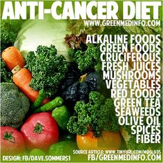 7 Top Ingredients For Cancer Fighting Smoothie Recipes Mushroom Vegetable, Cancer Fighting Foods, Cancer Foods, Metabolism Boosting Foods, Daily Health Tips, Alkaline Foods, Greens Recipe, Food Facts, Healthy Mind