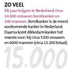 Bron: http://www.aandachtmagazine.nl/