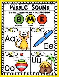Be A Sound Hound {Posters for Beginning, Middle, Ending Sounds} for Kindergarten and First Grade. 4 posters included! $