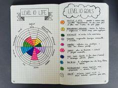 Level 10 life & level 10 goals - p o w a bullet journaling + Bullet Journal Level 10, Bullet Journal Designs, Bullet Journal Inspiration, Bujo, Organization Bullet Journal, Life Journal, Journal Layout, Bullets, Writing