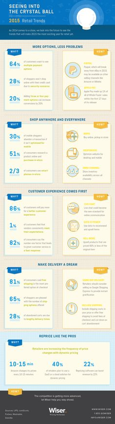 infographic-retailtrends