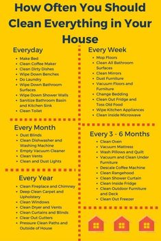 A daily and weekly cleaning schedule that really works. This cleaning checklist is great for working moms and stay at home moms. This cleaning schedule even works for the lazy. Read the cleaning tips and get the free cleaning checklist. Deep Cleaning Tips, Household Cleaning Tips, Toilet Cleaning, Bathroom Cleaning, Diy Cleaning Products, Cleaning Solutions, Cleaning Hacks, Weekly Cleaning, Hacks Diy