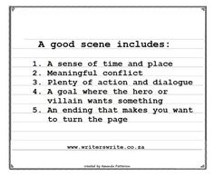 The 5 Elements of a Good Scene.                                                                    What does it take to finish writing a book?                                                                                                                      A novel is written by writing one scene after another. You need between 60 and 80 scenes (which consist of 75% 'action' scenes and 25% reaction 'sequels') in an average book. This depends on the genre and the length of the book…