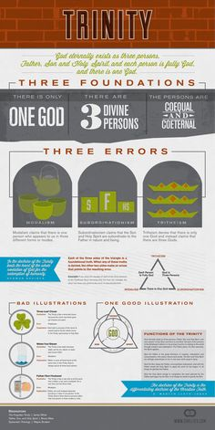 Tim Challies has put together this excellent infographic on the Trinity. For more visit his website including this great one on books of the Bible (HT: Lawson Hembree) Jesus Reyes, 5 Solas, Reformed Theology, Bible Study Tools, Holy Mary, Bible Lessons, Bible Scriptures, Bible Doctrine, Bible Teachings