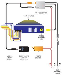 Pioneer car stereo wiring harness diagram mechanics corner how to install bluetooth audio in your car cheapraybanclubmaster Images