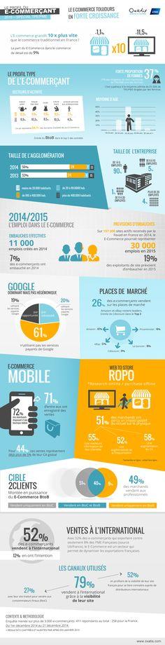 Infographie : le profil-type du petit e-commerçant évolue