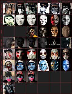 Hollywood Undead Full Mask Progression