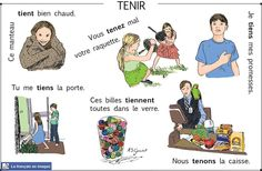 French Verbs, French Grammar, French Expressions, French Teacher, Teaching French, Communication Orale, French Numbers, French Practice, Learn To Speak French