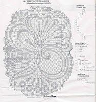 Şık dantel ve şeması « DANTELMODELLER