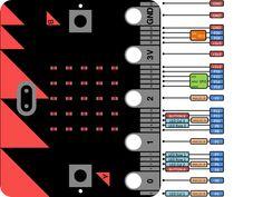 microbit resources #micro:bit