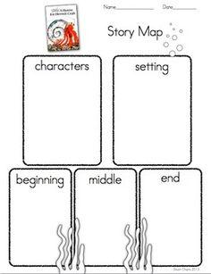 Writing Prompts for CCGPS Kindergarten Unit Watch Me Grow! by Jayne Gammons Kindergarten Writing Prompts, Kindergarten Units, Teaching Kindergarten, Teaching Reading, Teaching Art, Preschool, Learning, Readers Workshop, Writer Workshop