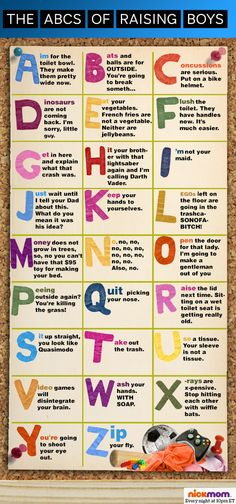 The ABCs Of Raising Boys! This is so true! Great tips on raising boys! Kids And Parenting, Parenting Hacks, Raising Boys, Future Baby, Little Boys, 3 Boys, Baby Love, Just In Case, Baby Kids