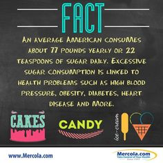 Reduce Your Sugar Intake http://articles.mercola.com/sites/articles/archive/2010/04/20/sugar-dangers.aspx