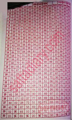 Islamic Wallpaper Iphone, Galaxy Wallpaper, Daily Lottery Numbers, Satta Matka King, Kalyan Tips, English Activities For Kids, Online Lottery, Kali Mata, Number Chart