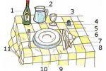 Cómo poner la mesa correctamente (Practicopedia) // LearningApps interactivo