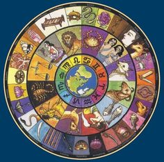 As previously discussed, there are four core aspects of a numerology reading. They are the LifePath number, the Expression Number, the Soul Urge Number and the Destiny Number The LifePath Number The LifePath Number is calculated Name Astrology, Vedic Astrology, Aries, Expression Number, Numerology, Zodiac Signs, Spirituality, Kids Rugs, Watch Video