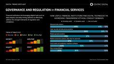 How #Governance and #Fintech Regulation Influence the Finance Sector   Centric Digital