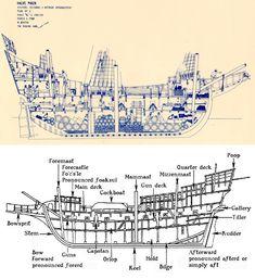 Pirate Ship via  http://i.imgur.com/8cTG9wP.jpg