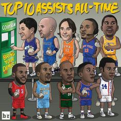 Basketball Motivation, Basketball Is Life, Basketball Legends, Sports Basketball, College Basketball, Basketball Players, Sports Art, Bryant Basketball, Basketball Videos