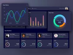 Project management dashboard design for team. Manage your team with super admin dashboard. View total works and distribute with your team and get accurate result of time of individual project. Hope...