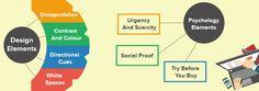 conversion centered design elements