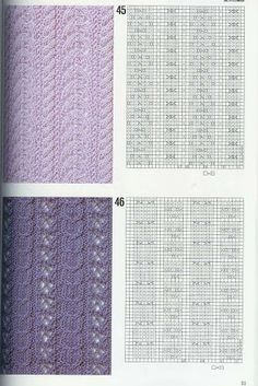 "Photo from album ""Узоры спицами on Yandex. Cable Knitting Patterns, Knitting Stiches, Knitting Charts, Lace Knitting, Knit Patterns, Stitch Patterns, How To Purl Knit, Knitting For Kids, Yandex Disk"