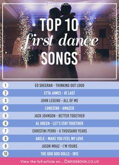 Spotifys Top 10 First Dance Songs Online Wedding PlannerWedding