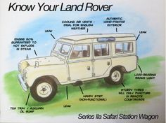 Know your Land Rover - They are ALL the same!!!