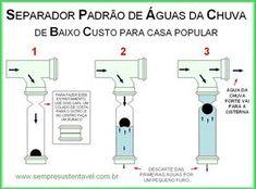 reservatorio de agua de chuva - Pesquisa Google