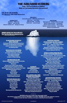 How much of what's going on in ADHD do we really see? Learn what's under the surface in this infographic Adhd Facts, Psychology Memes, Adhd Strategies, Adult Adhd, Adhd And Autism, Sensory Issues, Emotional Regulation, Kinds Of People, How To Lose Weight Fast