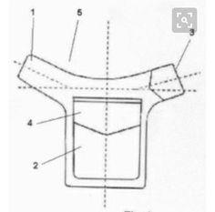 Polchete com molde base. Fanny Pack Pattern, Clothing Patterns, Sewing Patterns, Sewing Crafts, Sewing Projects, Diy Pochette, Hip Bag, Denim Bag, Fabric Bags