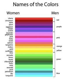 Los colores según los hombres y según las mujeres