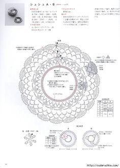 New Crochet Lace Flower Motif Ideas Ideas Crochet Bookmark Pattern, Crochet Cowl Free Pattern, Crochet Bookmarks, Crochet Books, Easy Crochet Patterns, Crochet Gifts, Crochet Motif, Crochet Doilies, Crochet Lace