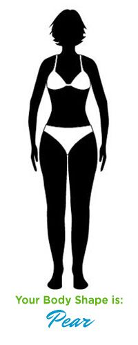 Pear Body Shape  Learn How to Dress a Pear Body Type