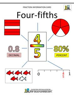 fractions information cards fifths 4