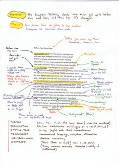 x9poetry - Before You were mine annotated image