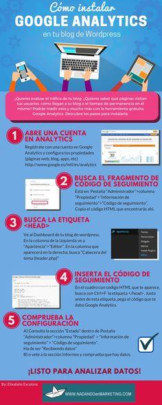 Infografia Como instalar Google Analytics en WordPress