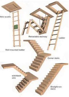 Risultato immagine per Loft Ladders Stairs