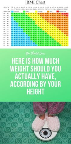 Here Is How Much Weight Should You Actually Have, According By Your Height - -. - Here Is How Much Weight Should You Actually Have, According By Your Height – – - Health And Fitness Articles, Health And Nutrition, Health And Wellness, Health Fitness, Health Care, Daily Health Tips, Health Goals, Wellness Tips, Jillian Michaels