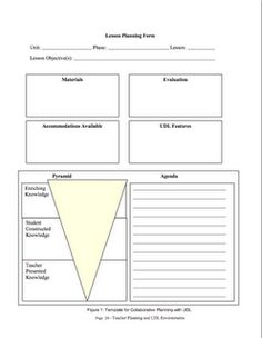 The Universally Designed Classroom Lesson Plan Template. This Would Be  Great For The 8 Years