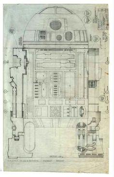 R2D2 planos de ikea