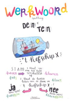 NEW: Table poster or format ★ In daily life I work in education as a group teacher and interna Teacher Education, Primary Education, Education English, School Teacher, School Fun, Kids Education, Primary School, School Days, Dutch Phrases