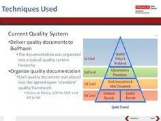 Argus Safety | Streamlining Drug Safety and Pharmacovigilance Operations